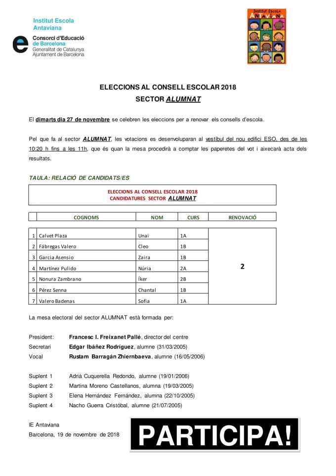 Candidats alumnat consell escolar 2018-1